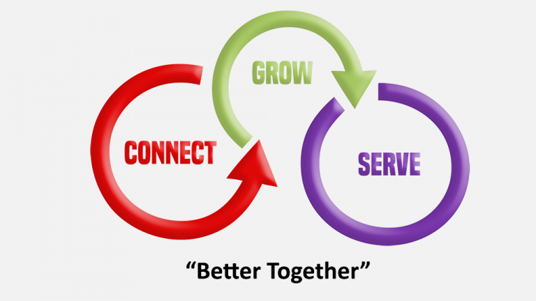 ConnectGrowServe_Better Together